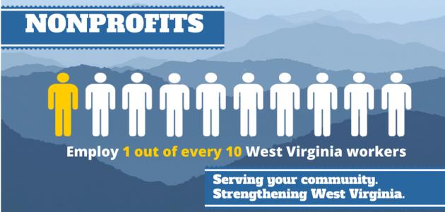 Strengthening West Virginia