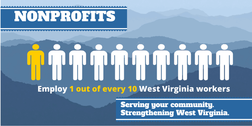 West Virginia's nonprofit workers account for 1 out of every 10 employees in the state.